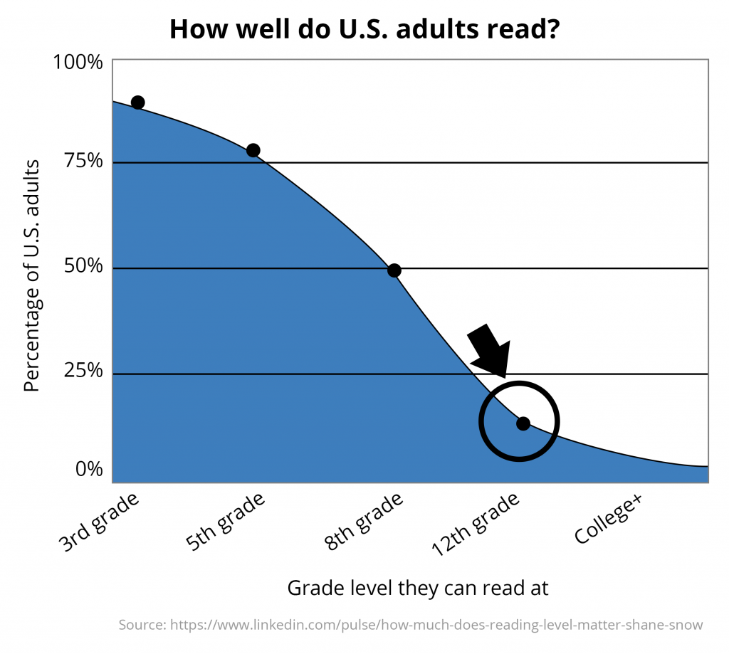 What Does the Transferable Skill of Read/Study Mean? – The ...